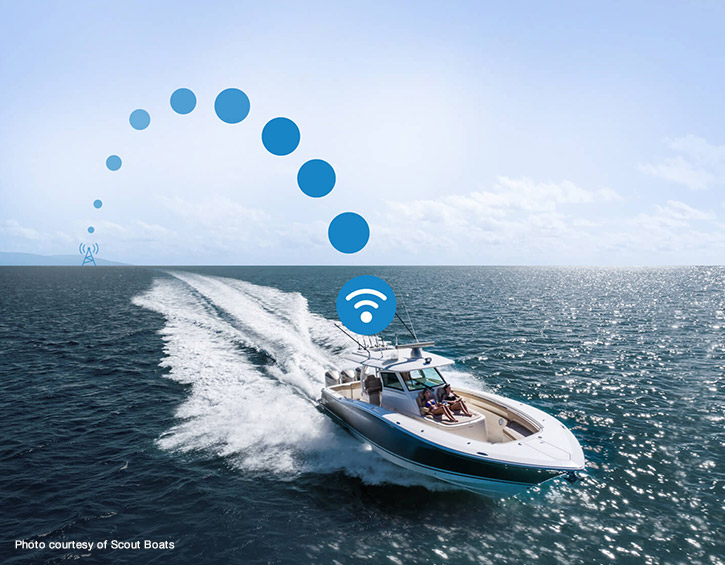 LTE-1 leisure marine boat with signal
